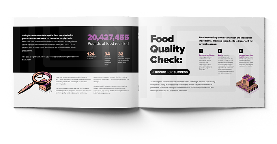 A mockup of The Food Industry Operations Guide.