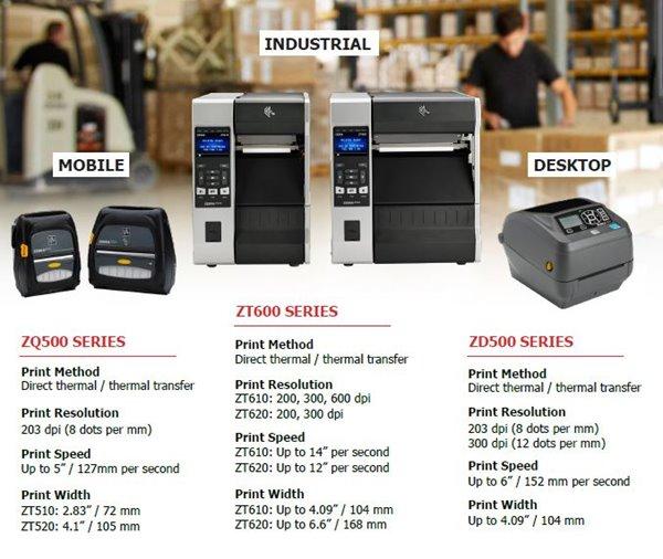 https://cdn2.hubspot.net/hubfs/6598580/images/blog/Zebra-Label-Printers.png